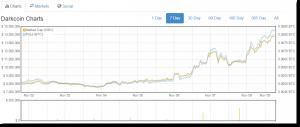CoinMarketCap-Darkcoin-20131109